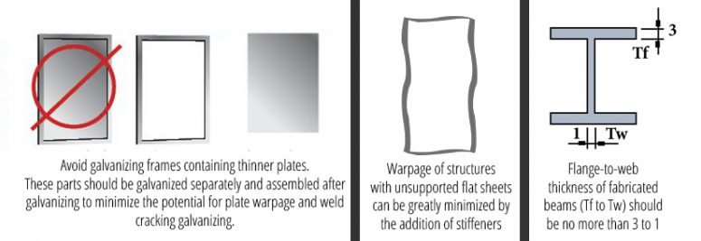 Minimize Thick and Thin Material in the Same Assembly